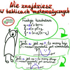 Matura, matematyka, wskazówki Mind Maping, Math Formulas, School Notes, Math Class, School Hacks, Facebook Sign Up, Kids And Parenting, Finals, Back To School