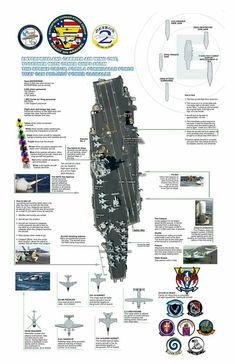 Aircraft Carrier                                                       …