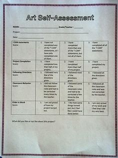 Self assessments-general rubrics for art room assessment-one for bigs and one for littles