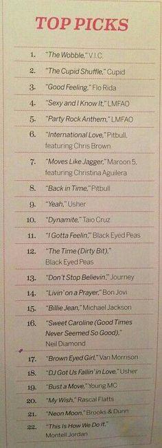 64 Ideas Dancing Music Playlist Workouts Dance Music Playlist Dance Songs Party Song Playlist