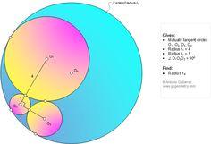 Geometry Problem 1157 Four Circles, Mutually Tangent, 90 Degrees, Radius, Metric Relations Math Tutor, Math Teacher, Maths, Circle Theorems, Geometry Problems, Sat Prep, Jesus Painting, Science, 90 Degrees