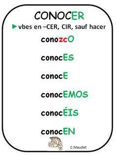 Verbo conocer ► ZC (sauf hacer, mecer & cocer)