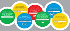 8 Great Free Technology Posters to Hang in your Classroom ~ Educational Technology and Mobile Learning