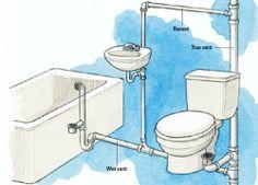 Luxury Basement toilet System