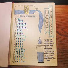 Идеи оформления трекеров — мой ежедневник
