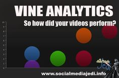 Vine Analytics - So How Did Your Videos Perform?  How can you gauge success with Vine, the new app from Twitter that lets users create short, 6-second videos that run on a loop. I love showing some kind of value for the input you put in, so why not apply that to Vine? Thankfully there is already a nice free way of measurement.