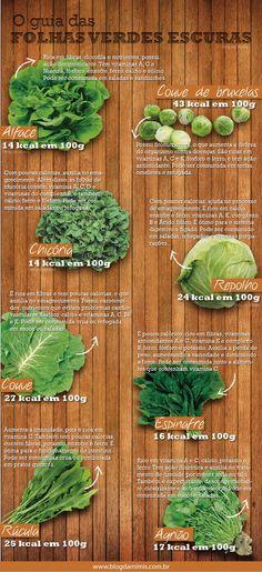 george's diet page Healthy Tips, Healthy Eating, Menu Dieta, Light Recipes, Atkins, Going Vegan, Health And Nutrition, Food Hacks, Love Food