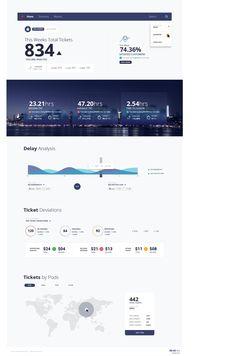 """다음 @Behance 프로젝트 확인: """"Tracker Dashboard"""" https://www.behance.net/gallery/37703597/Tracker-Dashboard"""