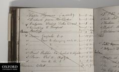 Alice in Wonderland was not originally published at OUP. However, Lewis Carroll (under his real name, Charles Dodgson) did get his book printed and binded at the Press -- as evidenced in one of our archived financial ledgers. (Image courtesy of OUP Archives. Do not reuse without permission.)