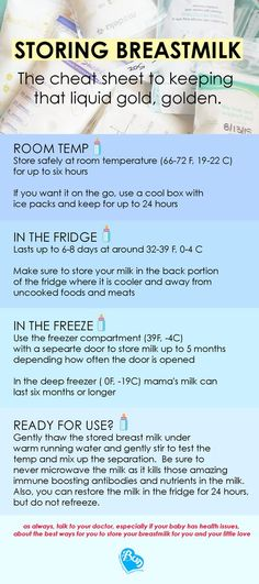 How to Store Breast Milk and Temperature Cheat Sheet for new Moms