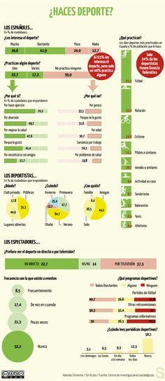 20120416-habitos-deportivos