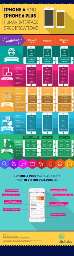 design-cheat-sheet-for-ios-8-developer-infographic.png (783×2705)