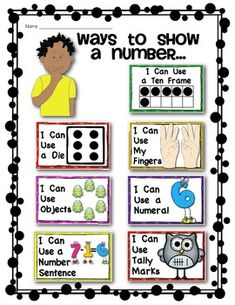 Common Core Number Strategy Posters: