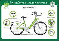 Office National du Tourisme de Thaïlande - vélib