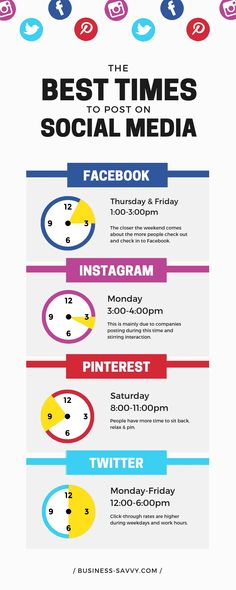 Marketing Na Internet, Social Media Marketing Business, E-mail Marketing, Digital Marketing Services, Facebook Marketing, Digital Marketing Strategy, Content Marketing, Online Marketing, Affiliate Marketing