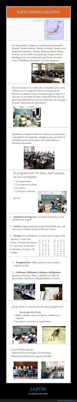 10 Ideas De Sebas Moreno Entrenamiento Natacion Cómo Escribir Una Carta Niños Chef