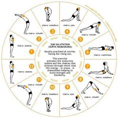 CHAKRA Meditation Stretches..