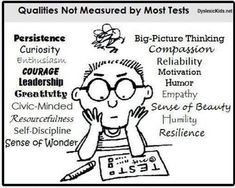 they are indirectly measured. persistence self-discipline wonder motivation reliability resilience etc fuel academic success at all levels. so teach character and moral traits. Stress Management, 21st Century Schools, Test Taking Strategies, Dear Students, Evaluation, Self Discipline, Study Skills, Life Skills, Teacher Quotes