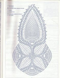 Free diagrams for crochet pineapple stitches! The ultimate resource for creating pineapple stitch crochet for… Filet Crochet, Crochet Doily Patterns, Crochet Diagram, Crochet Chart, Thread Crochet, Crochet Doilies, Crochet Stitches, Crochet Home, Love Crochet