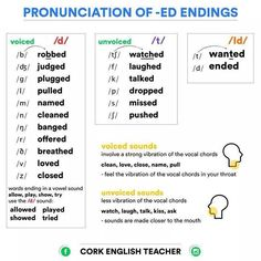 Pronunciation of -ED endings #learnenglish https://plus.google.com/+AntriPartominjkosa/posts/GSFt2JHCP1J