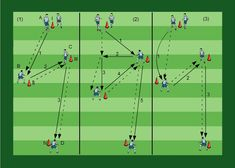 Passing in three Levels - Football Tactics Soccer Training Drills, Soccer Workouts, Football Drills, Soccer Coaching, Football Program, Football Soccer, College Football, Soccer Skills For Kids, Soccer Practice