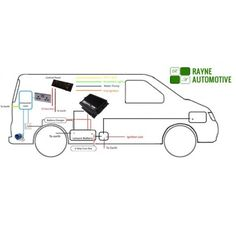Toyota hiace wiring diagram pdf 1 hiace wiring pinterest find this pin and more on camper by johnny petkaa asfbconference2016 Images