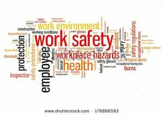 Work safety issues and concepts word cloud illustration. Word collage concept. by Tupungato, via Shutterstock