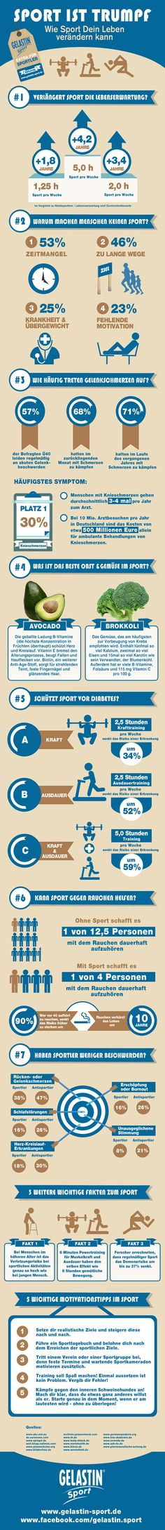 Auswirkungen von Sport auf dein Leben