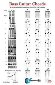 Bass Guitar Chord Charts poster includes the seven basic guitar chord fingers fo.- Bass Guitar Chord Charts poster includes the seven basic guitar chord fingers fo… Bass Guitar Chord Charts poster includes the seven basic… - Bass Guitar Scales, Bass Guitar Notes, Bass Guitar Chords, Music Chords, Guitar Chord Chart, Bass Guitar Lessons, Guitar Tips, Music Guitar, Playing Guitar