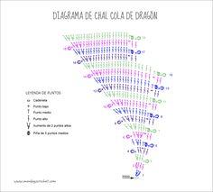 Diagrama-chal-cola-de-dragón                                                                                                                                                     Más