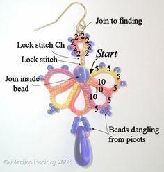 "Yarnplayer's Tatting Blog: ""Carnival"" earrings #tatted #tatting #tat #lace"