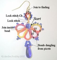 "Yarnplayer's Tatting Blog: ""Carnival"" earrings"