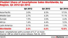 Phablets Find Eager Fan Base in Asia-Pacific - eMarketer