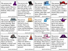 WHOSE HAT IS THAT? AN INFERENCING ACTIVITY - TeachersPayTeachers.com