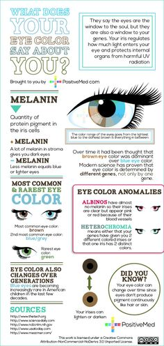 What Does Your Eye Color Say About You? #infographic
