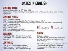 Forum | ________ Learn English | Fluent LandDates in English | Fluent Land
