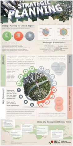 Infographic discussing the importance of Strategic Planning and the role played by the local and regional level of governance in this process.