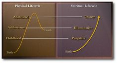 Longing for the Face of God - Navigating the Interior Life – Part I of IV |Blogs | NCRegister.com