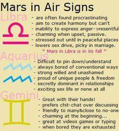Dating Mars in Scorpione