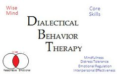 Posts relate to Dialectical Behavioral Therapy from prior DBT Skills class and handouts from other programs. Cbt Techniques, Depression Recovery, Emotional Regulation, Bad Life, Borderline Personality Disorder, Get Educated, Dbt, Behavioral Therapy, Therapy Activities