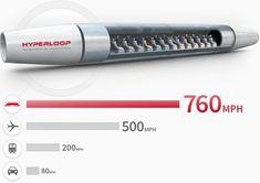 Transportation Technology, Transportation Industry, Transport Technology, Elon Musk Hyperloop, California High Speed Rail, Space Exploration Technologies, Pneumatic Tube, Tube Train, Tesla Ceo