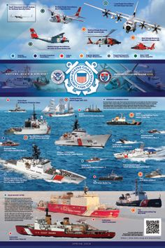 List of equipment of the United States Coast Guard Coast Guard Boats, Coast Guard Ships, Navy Coast Guard, Coast Gaurd, Coast Guard Academy, Jet Privé, Coast Guard Cutter, Boat Building, Military History