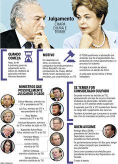 O Tribunal Superior Eleitoral (TSE) começa a julgar a ação em que o PSDB pede a cassação da chapa Dilma-Temer, vencedora das eleições presidenciais de 2014. O julgamento é considerado o mais importante da história do tribunal. (04/04/2017) #Dilma #Temer #Chapa #Cassação #Julgamento #Ministros #Ministério #TSE #DilmaTemer #Sessão #Infográfico #Infografia #HojeEmDia