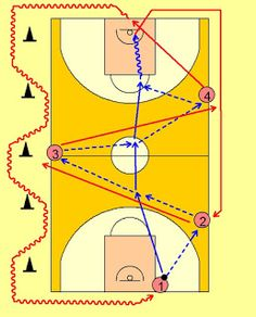 How To Become Great At Playing Basketball. For years, fans of all ages have loved the game of basketball. Basketball Games For Kids, Basketball Schedule, Basketball Practice, Basketball Plays, Basketball Is Life, High School Basketball, Basketball Workouts, Basketball Skills, Best Basketball Shoes