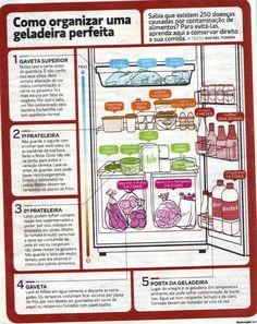 Como arrumar sua geladeira…