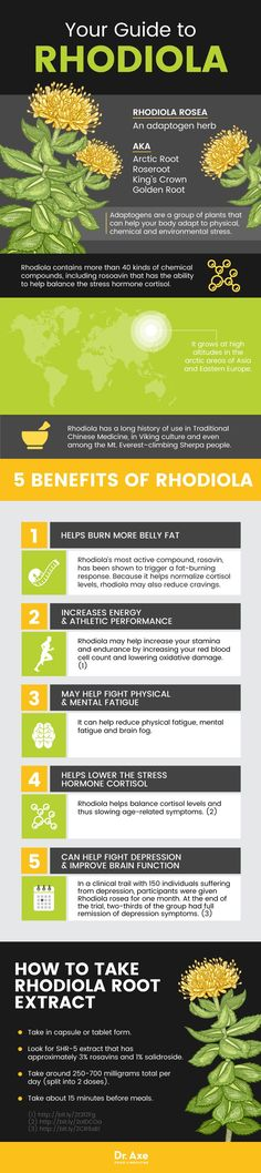 Guide to rhodiola - Dr. Axe