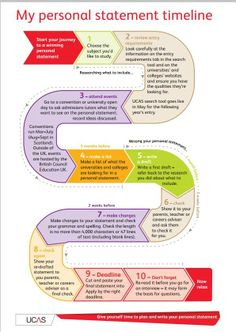 essay self assessment report example