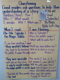 Questioning Anchor Chart - Comprehension - Think Aloud - I used Sylvester and the Magic Pebble by William Steig to complete this lesson in a 2nd grade classroom.