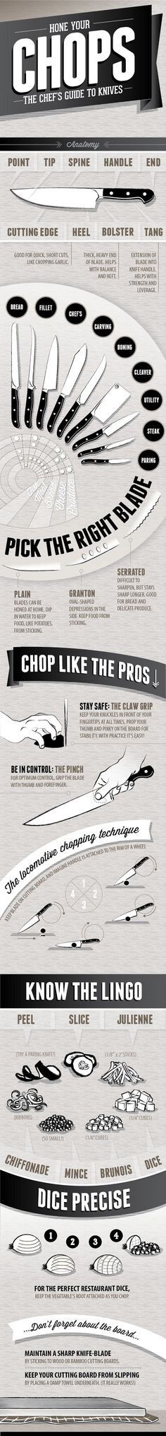 How To Be Good At Knives
