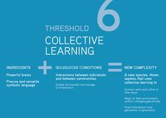 Threshold Card: Threshold 6 Collective Learning | 6.0—How Our Ancestors Evolved | Khan Academy